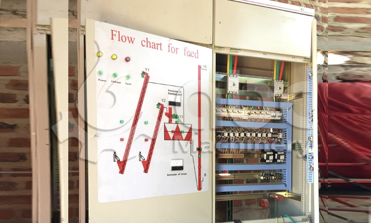 poultry feed mill project flow chart electric control cabinet
